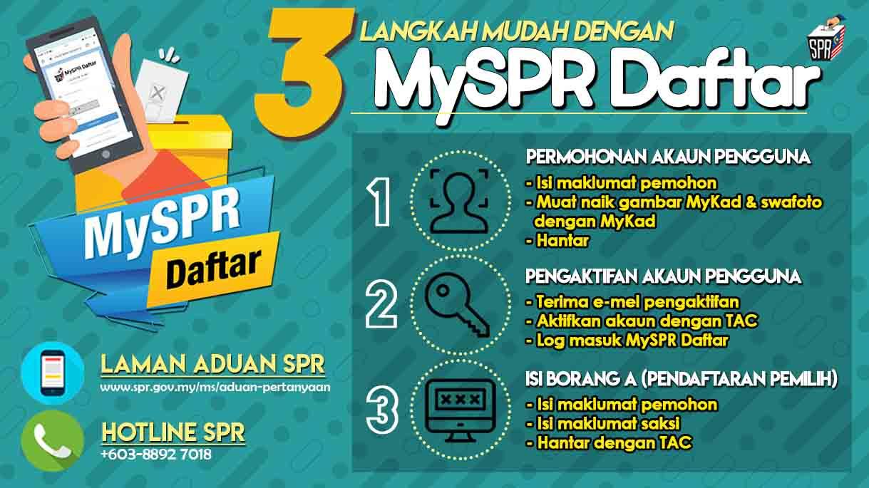 Myspr Daftar Login Sistem Pendaftaran Pengundi Pemilih Online